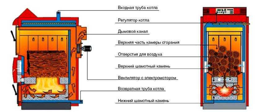 pech-s-bakom-dlya-vodyi-foto-video-vidyi-i-obzor-bannyih-pechey-56