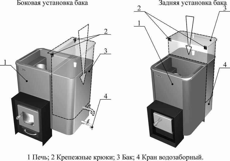 pech-s-bakom-dlya-vodyi-foto-video-vidyi-i-obzor-bannyih-pechey-90