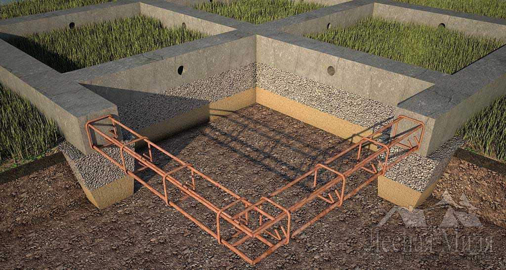 lentochnyiy-fundament-foto-video-ustroystvo-raznovidnosti-primenenie-24