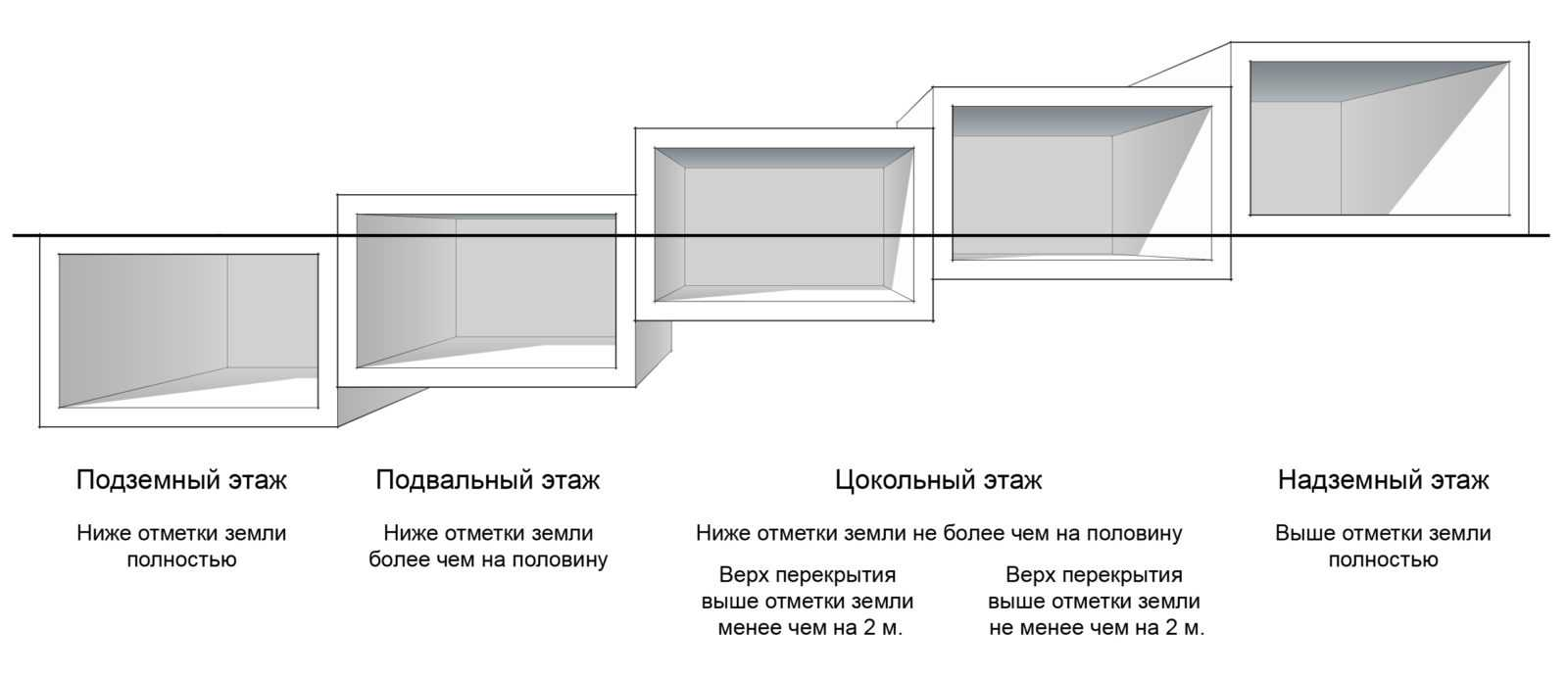 lentochnyiy-fundament-foto-video-ustroystvo-raznovidnosti-primenenie-3