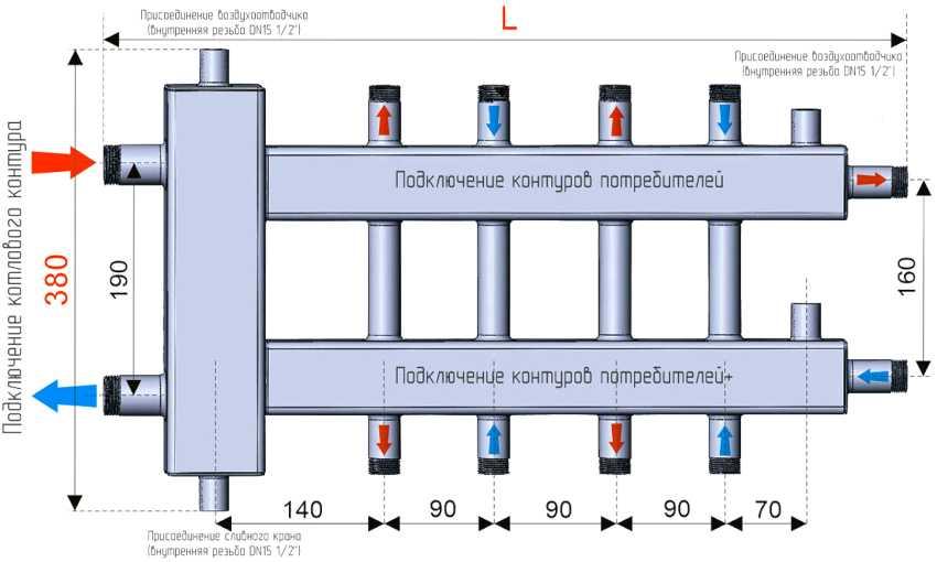 kollektor-otopleniya-foto-video-raznovidnosti-ustroystv-i-printsip-rabotyi-13