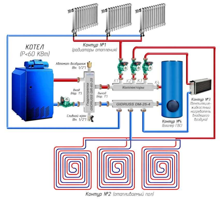 kollektor-otopleniya-foto-video-raznovidnosti-ustroystv-i-printsip-rabotyi-5