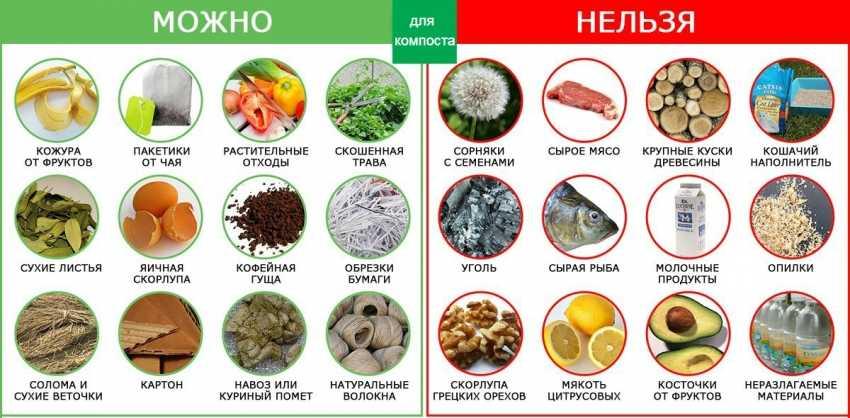 kompostnyiy-yashhik-foto-video-kak-sdelat-kompostnuyu-yamu-svoimi-rukami-9