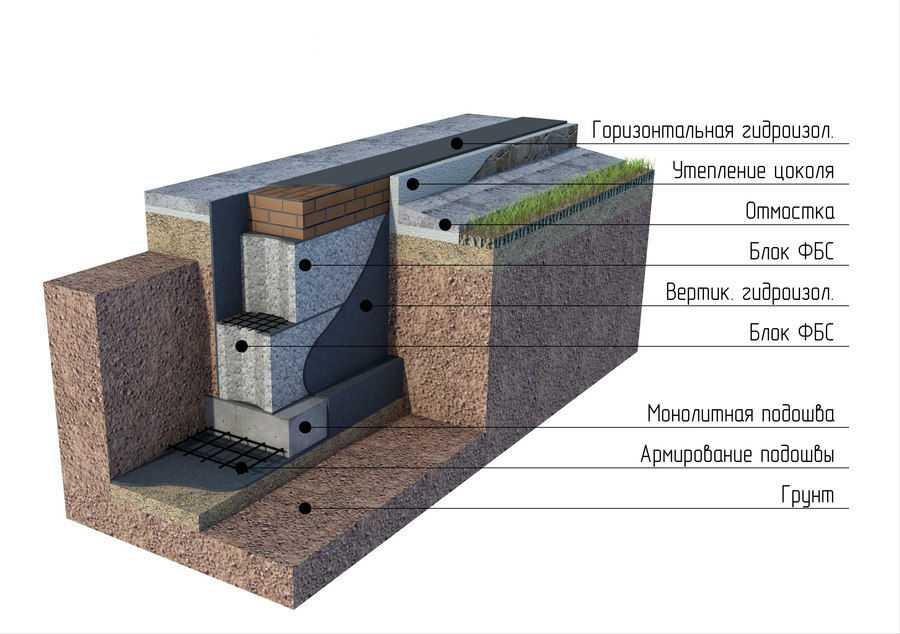 lentochnyiy-fundament-foto-video-ustroystvo-raznovidnosti-primenenie-19