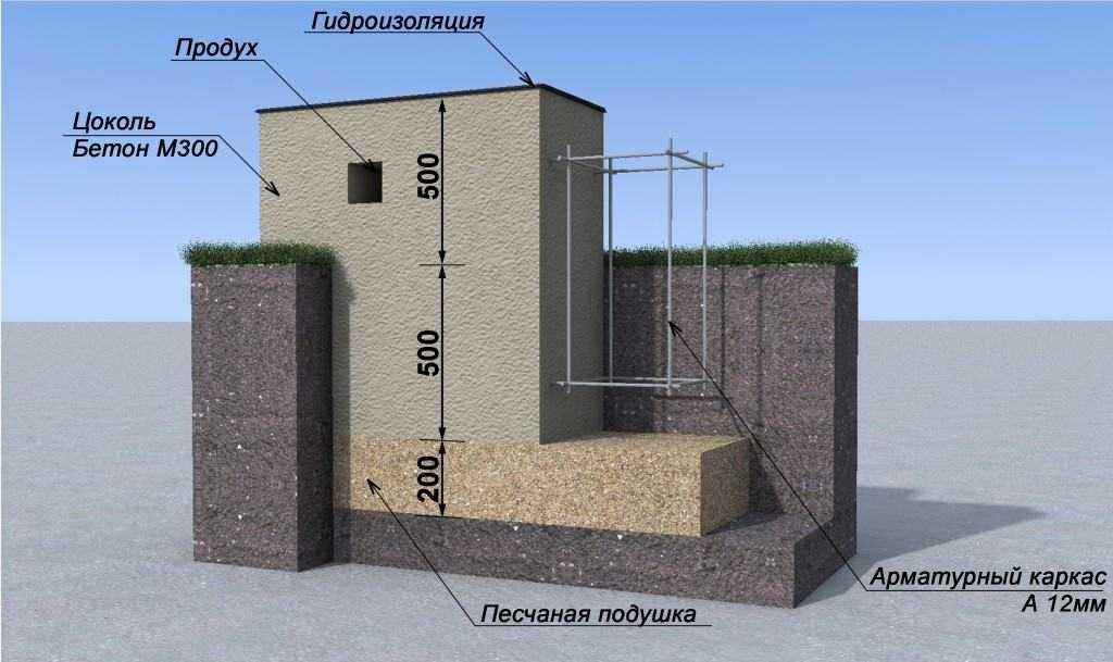 lentochnyiy-fundament-foto-video-ustroystvo-raznovidnosti-primenenie-25