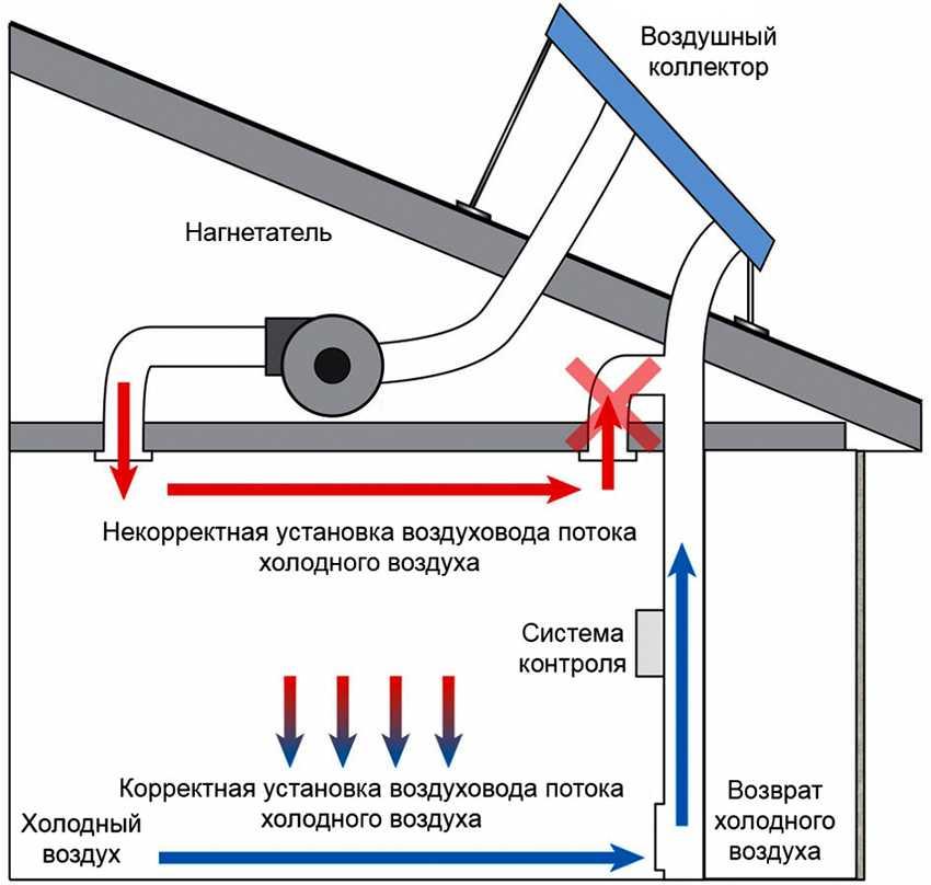 colnechnyiy-kollektor-foto-video-raznovidnosti-ustanovok-dlya-otopleniya-10