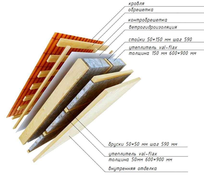 ustroystvo-krovli-iz-metallocherepitsyi-foto-video-montazh-krovli-iz-metallocherepitsyi-18