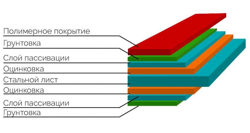 ustroystvo-krovli-iz-metallocherepitsyi-foto-video-montazh-krovli-iz-metallocherepitsyi-4
