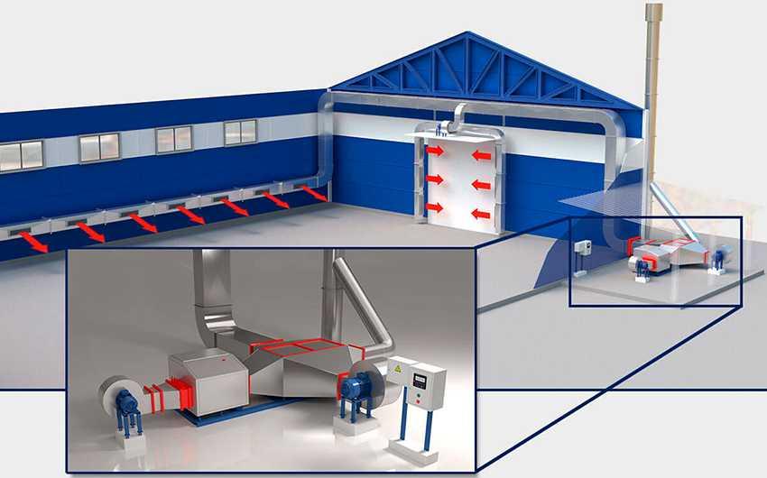 sistema-vozdushnogo-otopleniya-foto-video-raznovidnosti-i-princzip-raboty-16