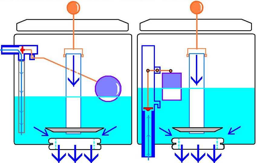 slivnoj-mehanizm-bochka-unitaza-foto-video-ustrojstvo-i-printsip-raboty-1