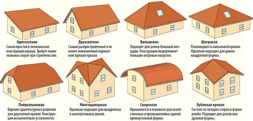 krovelnyj-material-dlya-kryshi-foto-video-vidy-pokrytiya-kryshi-2