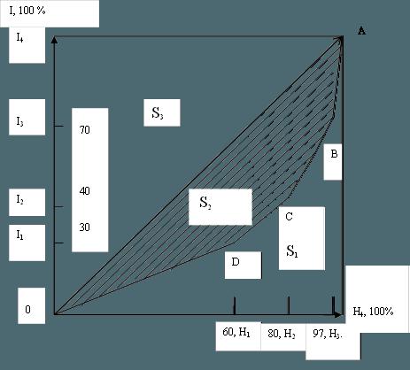 domashnee-hozyajstvo-teoreticheskie-osnovy-mirovogo-hozyajstvovaniya-1