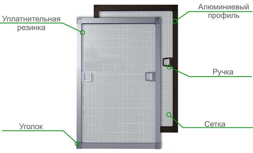 vidy-moskitnyh-setok-foto-video-kak-vybrat-setki-na-plastikovye-okna-9