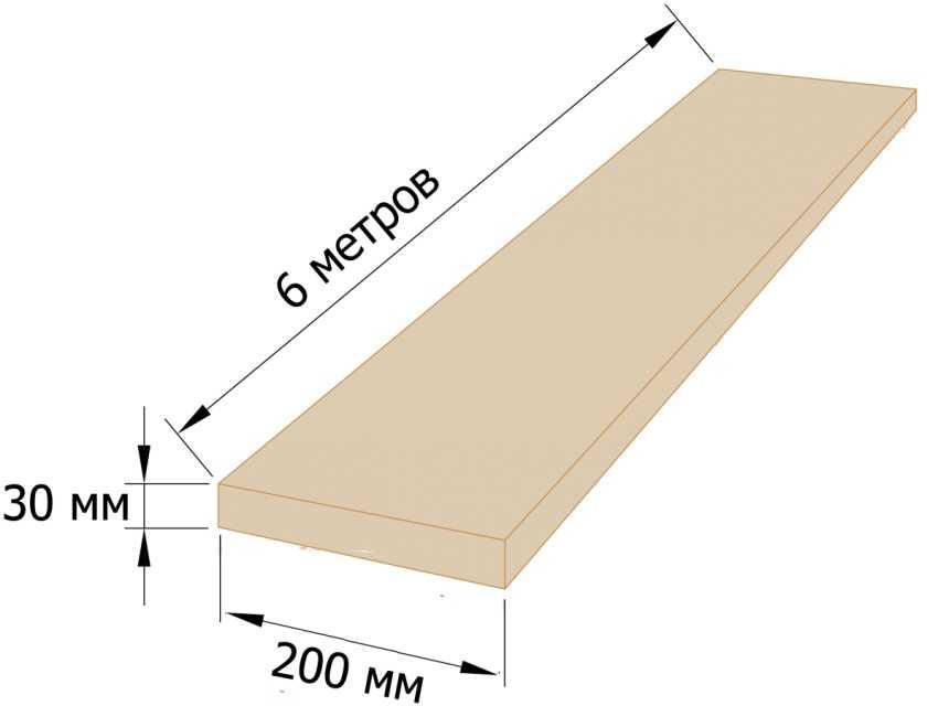skolko-v-kube-dosok-6-metrov-video-tablitsa-formula-rascheta-tsena-13