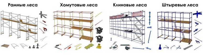 vidy-stroitelnyh-lesov-foto-video-razmery-i-tipy-konstruktsij-4
