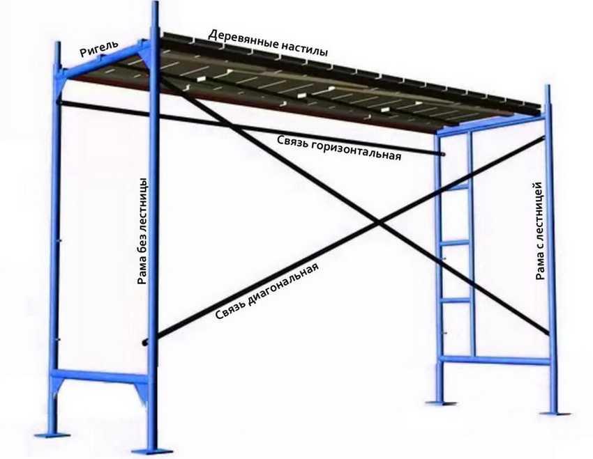 vidy-stroitelnyh-lesov-foto-video-razmery-i-tipy-konstruktsij-6