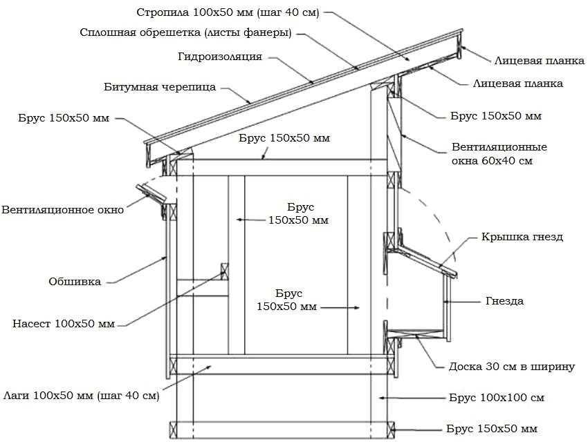 kak-postroit-zimnij-kuryatnik-foto-video-chertezhi-chem-obogret-uteplit-10