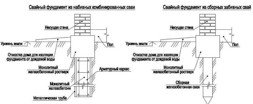 svajnyj-rostverk-foto-video-raznovidnosti-fundament-s-rostverkom-11