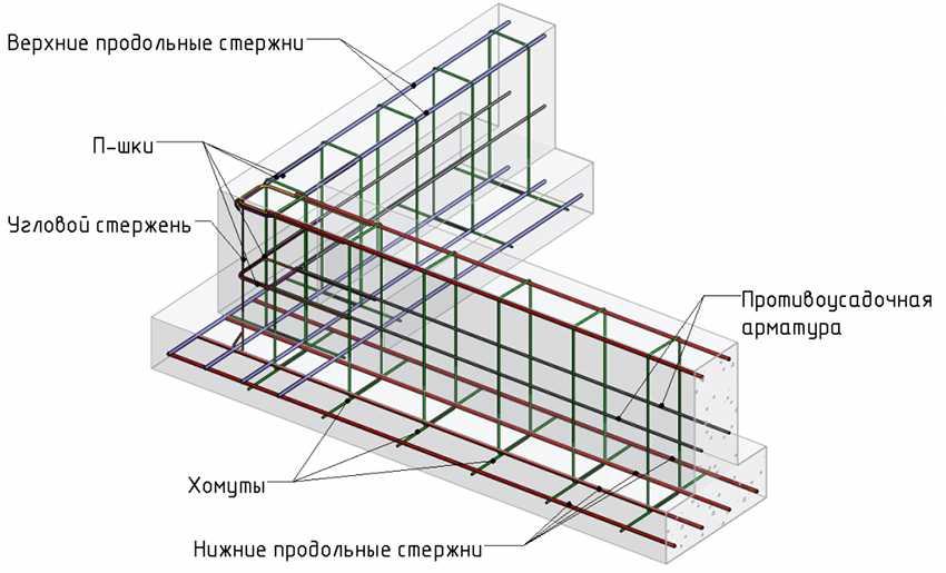 svajnyj-rostverk-foto-video-raznovidnosti-fundament-s-rostverkom-26