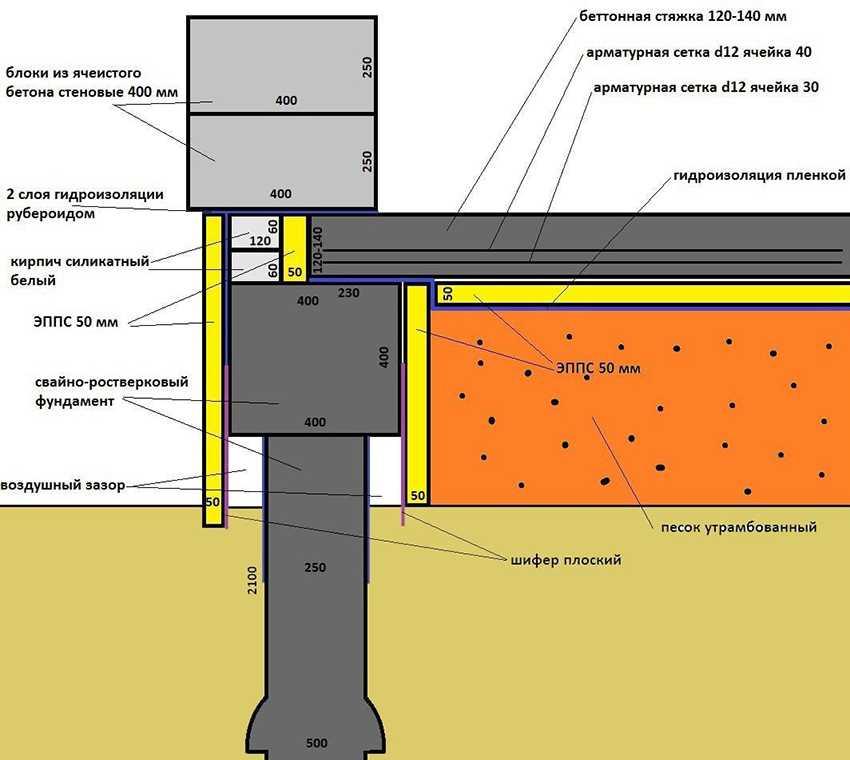 svajnyj-rostverk-foto-video-raznovidnosti-fundament-s-rostverkom-4