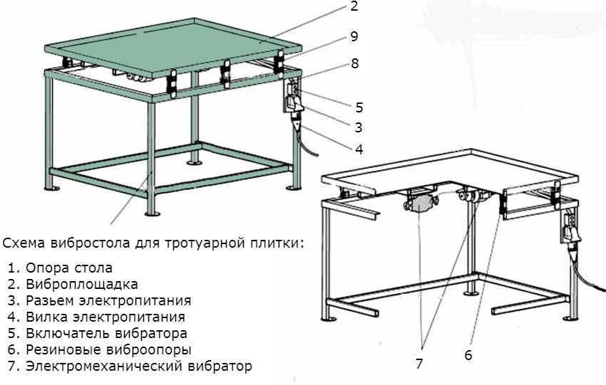 vibrostol-svoimi-rukami-foto-video-oborudovanie-dlya-izgotovleniya-plitki-4