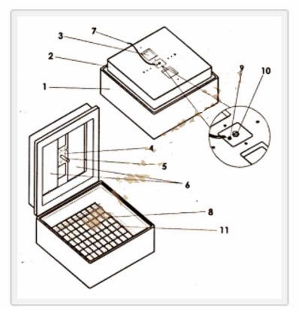inkubator-idealnaya-nasedka-foto-video-otzyvy-instrukcziya-po-primeneniyu-1