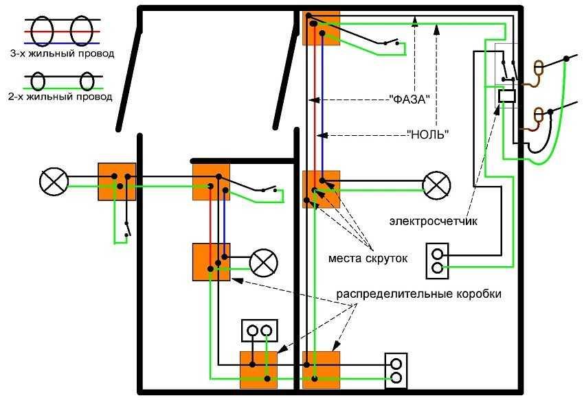 montazh-elektroprovodki-v-derevyannom-dome-foto-video-kak-sdelat-samomu-4