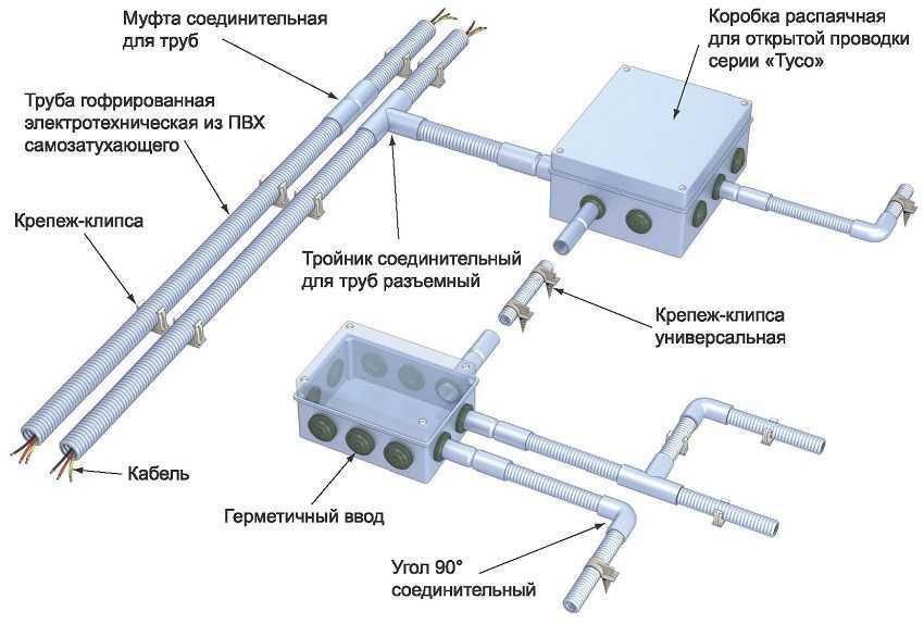 montazh-elektroprovodki-v-derevyannom-dome-foto-video-kak-sdelat-samomu-8