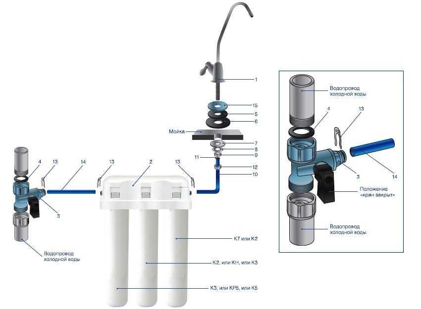 filtr-dlya-vody-foto-video-rejting-otzyvy-kak-vybrat-filtr-pod-mojku-34