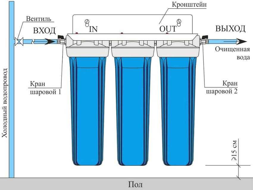 filtr-dlya-vody-foto-video-rejting-otzyvy-kak-vybrat-filtr-pod-mojku-35