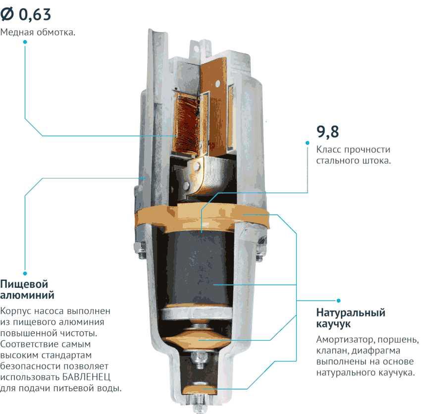 vodyanoj-nasos-foto-video-vidy-nasosov-dlya-vody-obzor-i-harakteristika-10