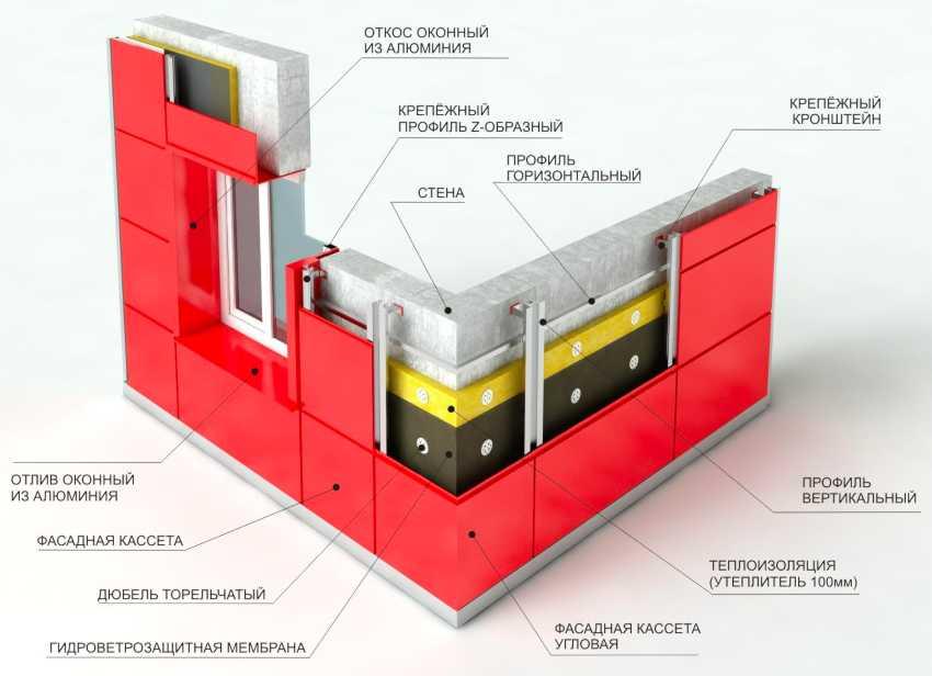 ventiliruemyj-fasad-doma-foto-video-ustrojstvo-sistemy-fasada-4