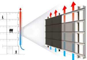 ventiliruemyj-fasad-doma-foto-video-ustrojstvo-sistemy-fasada