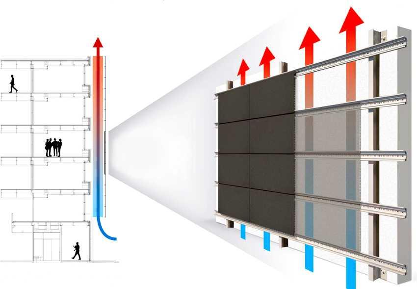 ventiliruemyj-fasad-doma-foto-video-ustrojstvo-sistemy-fasada-6