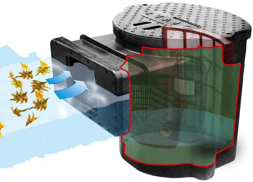 skimmer-foto-video-raznovidnosti-filtraczionnyh-ustrojstv-dlya-bascejna-6