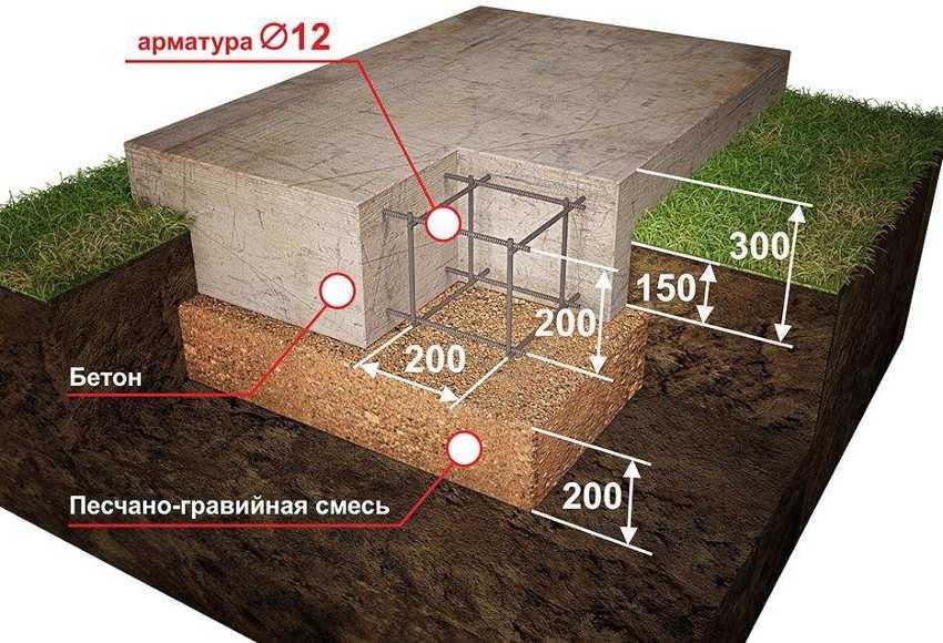 kirpichnaya-besedka-foto-video-vidy-besedok-po-forme-i-tipu-konstrukczii-20