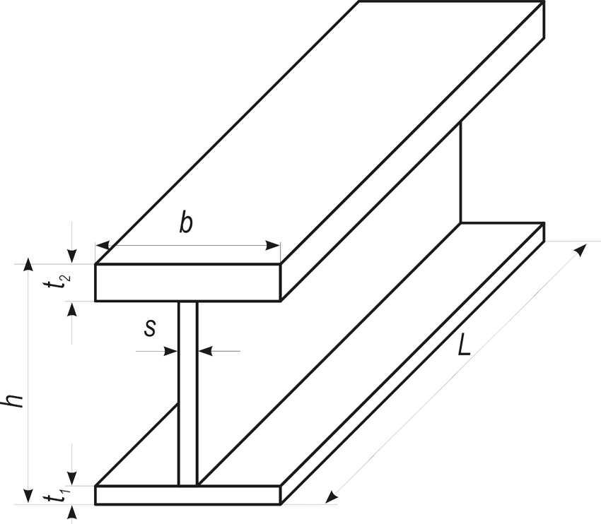 dvutavr-foto-video-sortament-razmery-tehnicheskie-harakteristiki-profilej-38