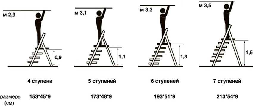 stremyanka-derevyannaya-foto-video-razmery-kak-sdelat-svoimi-rukami-5