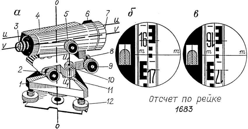 nivelir-foto-video-opticheskie-i-lazernye-pribory-kak-polzovatsya-17