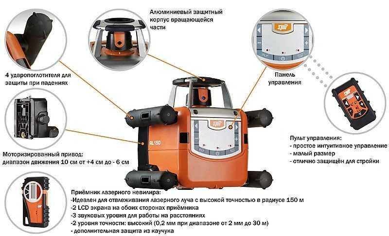 uroven-lazernyj-samovyravnivayushhijsya-foto-video-raznovidnosti-kak-vybrat-11