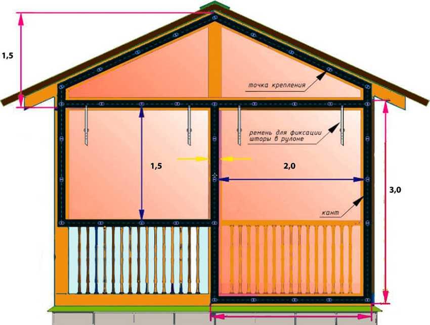 myagkie-okna-foto-video-myagkoe-steklo-dlya-besedok-terras-i-drugih-konstrukczij-11