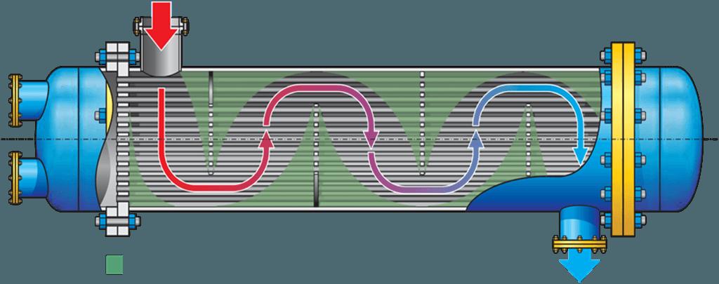 kozhuhotrubnyj-teploobmennik-osnovnye-parametry-teploobmennika-1