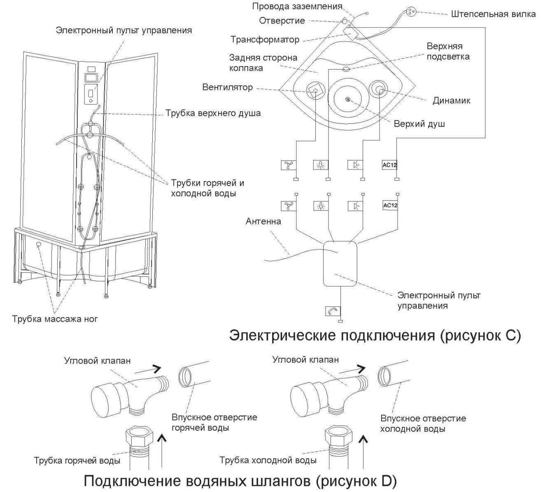 dush-v-malenkoj-vanne-foto-video-kak-ustanovit-dushevuyu-kabinu-13