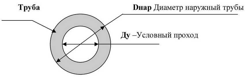 truba-stalnaya-foto-video-gost-diametr-ves-tolshhina-stenok-5