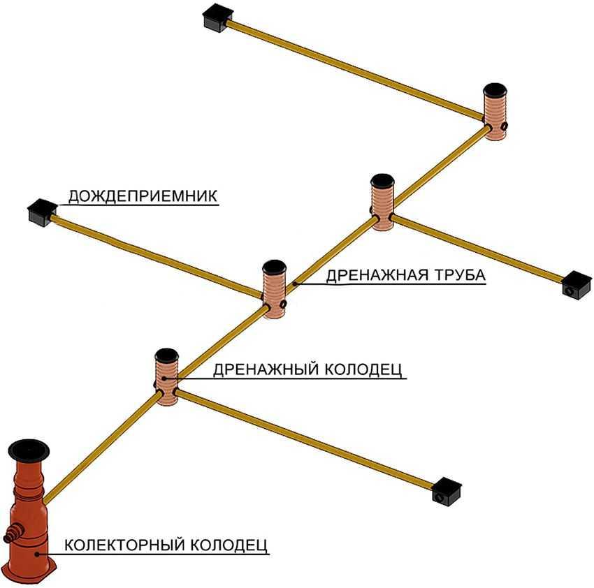 sistemy-otvoda-poverhnostnyh-vod-foto-video-kak-sdelat-drenazh-na-uchastke-12