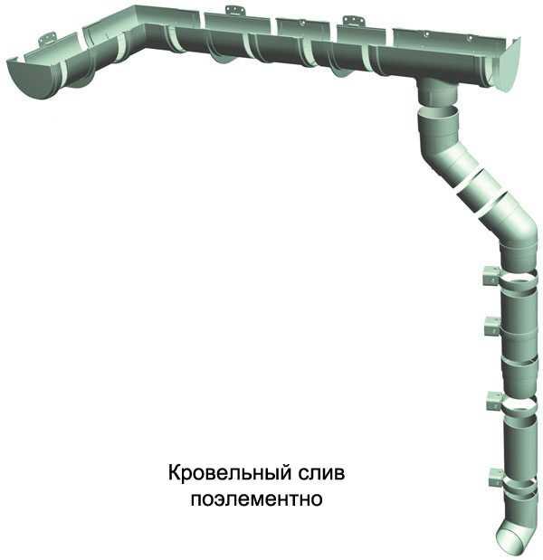 sistemy-otvoda-poverhnostnyh-vod-foto-video-kak-sdelat-drenazh-na-uchastke-4