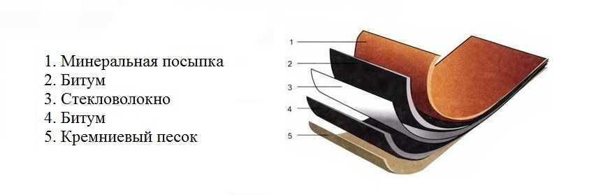 chto-takoe-ondulin-foto-video-razmery-czena-za-list-harakteristika-materiala-8