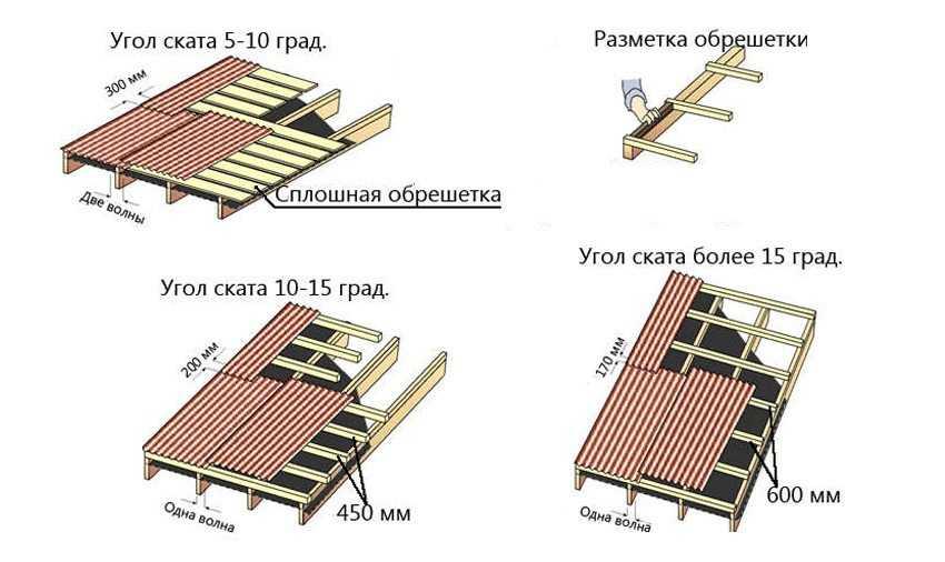 chto-takoe-ondulin-foto-video-razmery-czena-za-list-harakteristika-materiala-16