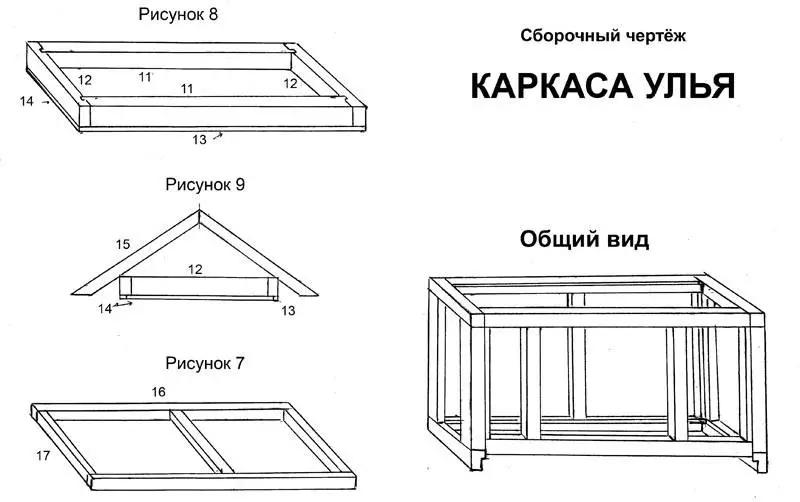 ulej-dlya-pchel-foto-video-ustrojstvo-ulya-kak-sdelat-ulej-svoimi-rukami-10