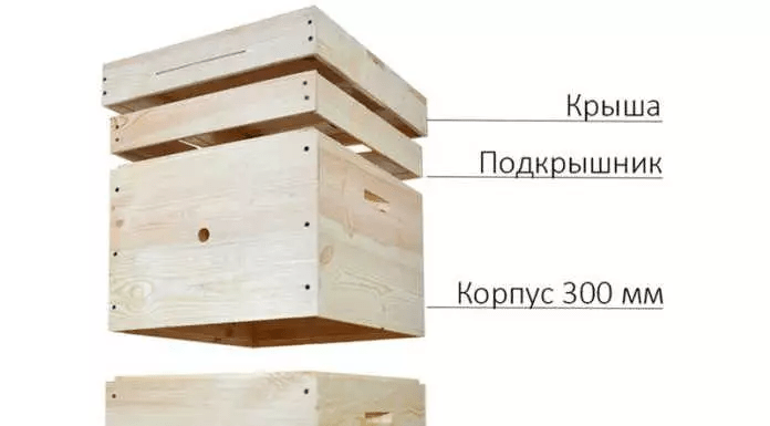 ulej-dlya-pchel-foto-video-ustrojstvo-ulya-kak-sdelat-ulej-svoimi-rukami-16